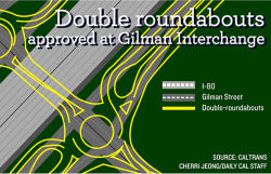 Roundabouts at Gilman Street Interchange