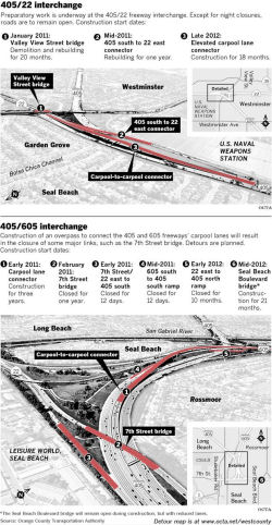 I_405/Route_22 Interchange